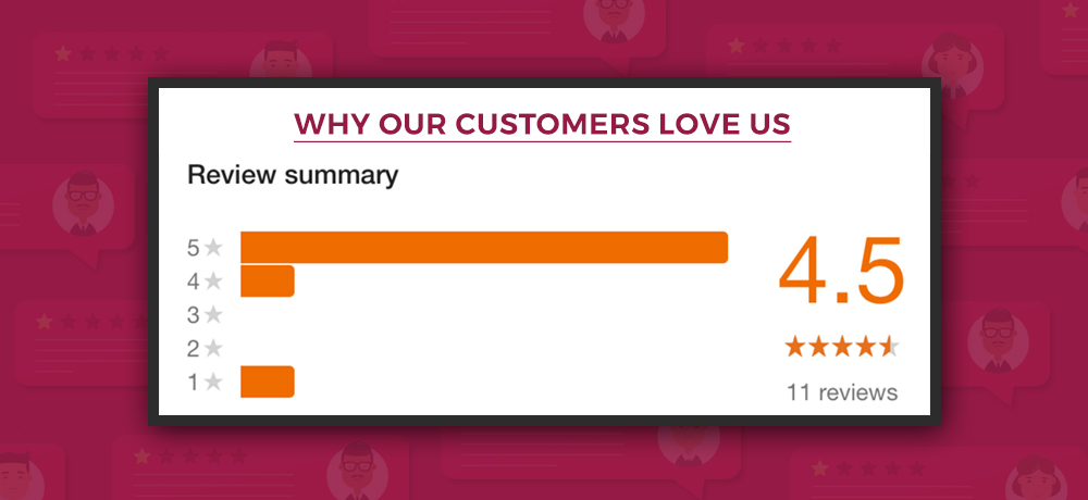 Why Our Customers Love Us - ELITE KITCHENS INC.