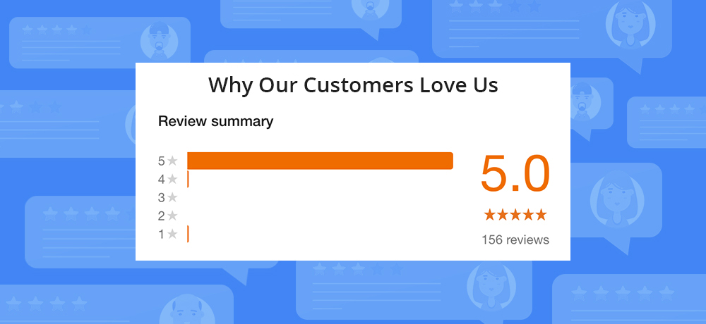 Why Our Customers Love Us - AIMG Inc