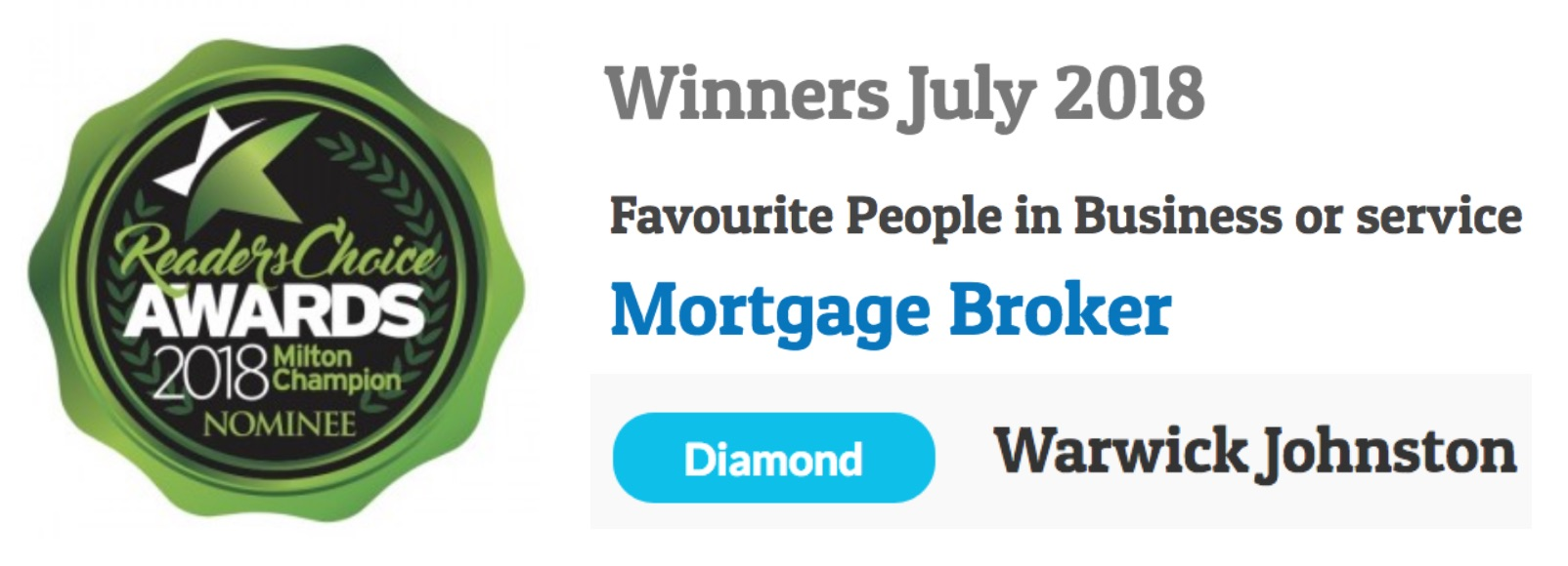 Favourite Mortgage Broker Milton, ON