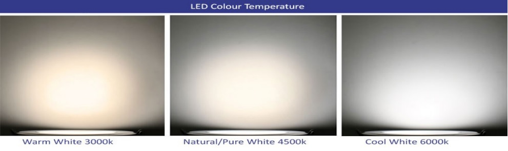 LED Color Temperature