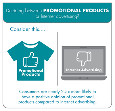 Hottest Promotional Product Trends For 2020