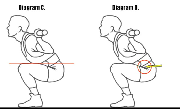 Squatting parallel