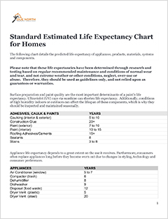 Standard Life Expectancy Chart for Homes