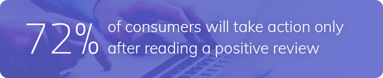 consumers will take action only after reading a positive review